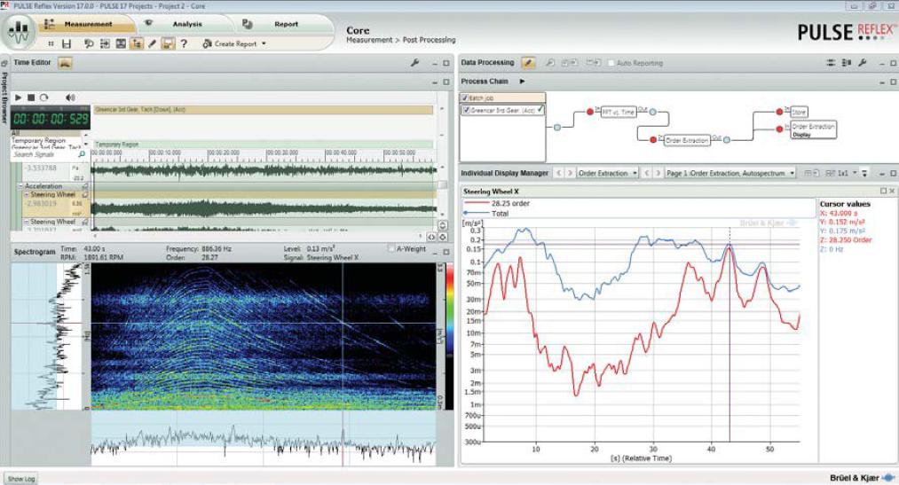 Программное обеспечение для постобработки Pulse Reflex